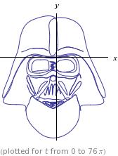 Darth Vader Mathematische Funktion