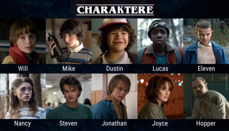 Zusammenstellung der Bilder der Stranger Things Charaktere Will, Mike, Dustin, Lucas, Eleven, Nancy, Steven, Jonathan, Joyce und Hopper