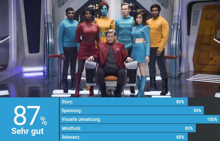 Die Raumschiffbesatzung der USS Callister in Black Mirror Staffel 4 Episode USS Callister