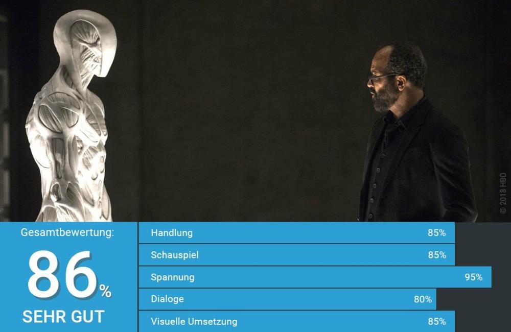 Bernard steht einem weißen gesichtslosen Androiden gegenüber in Westworld Staffel 2 Episode 1