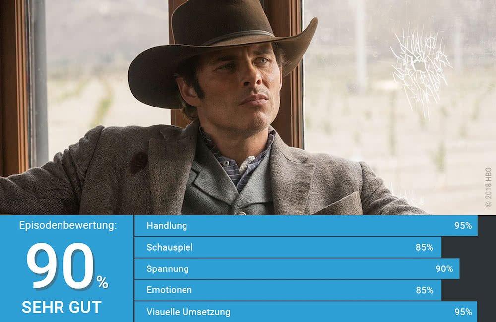 Der neue Teddy sitzt im Zugabteil in Westworld Staffel 2 Episode 6 Phase Space