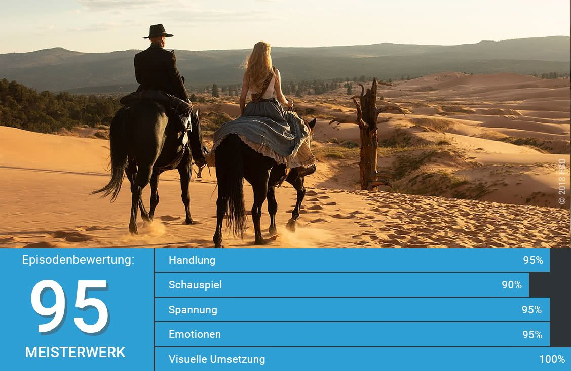 Dolores und William reiten auf Pferden zum Valley Beyond in einem Szenenbild für Westworld Kritik Staffel 2 Folge 10 Der Passagier