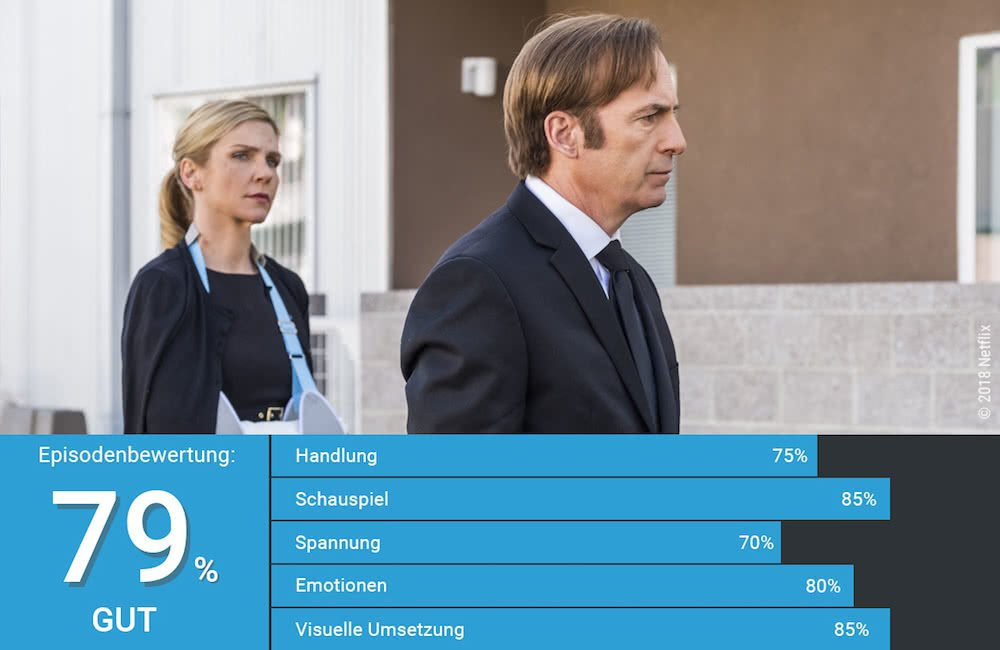 Kim Wexler und Jimmy McGill auf dem Weg zu Chucks Beerdigung in Better Call Saul Staffel 4 Folge 1