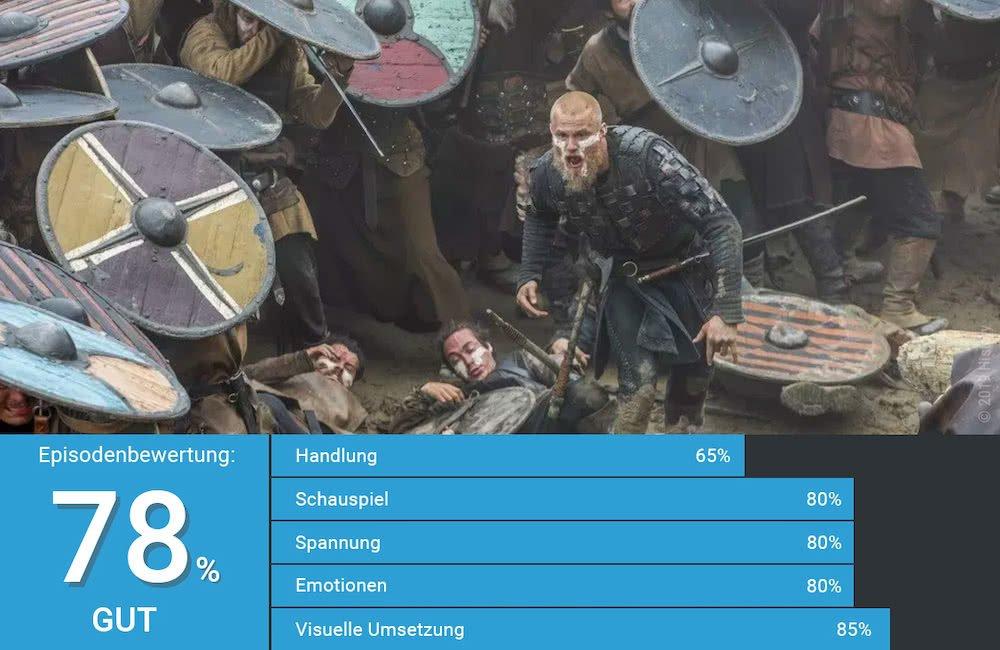 Björn umgeben von kämpfenden Soldaten in Vikings Staffel 5 Folge 20 Ragnarok