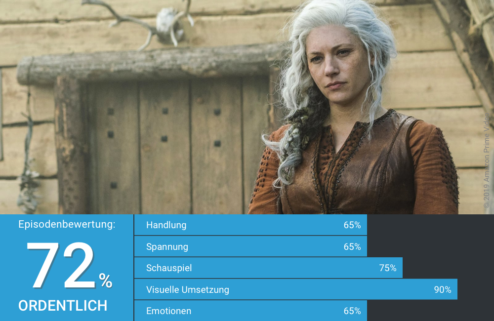 Titelbild Kritik Vikings Staffel 6 Folge 3 Meer in Flammen