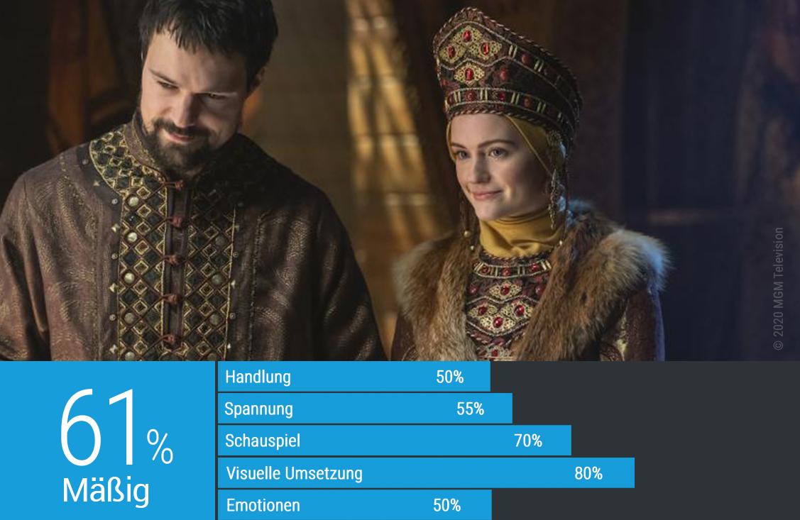 Kritik Bewertung Vikings Staffel 6 Folge 5 Wahltag