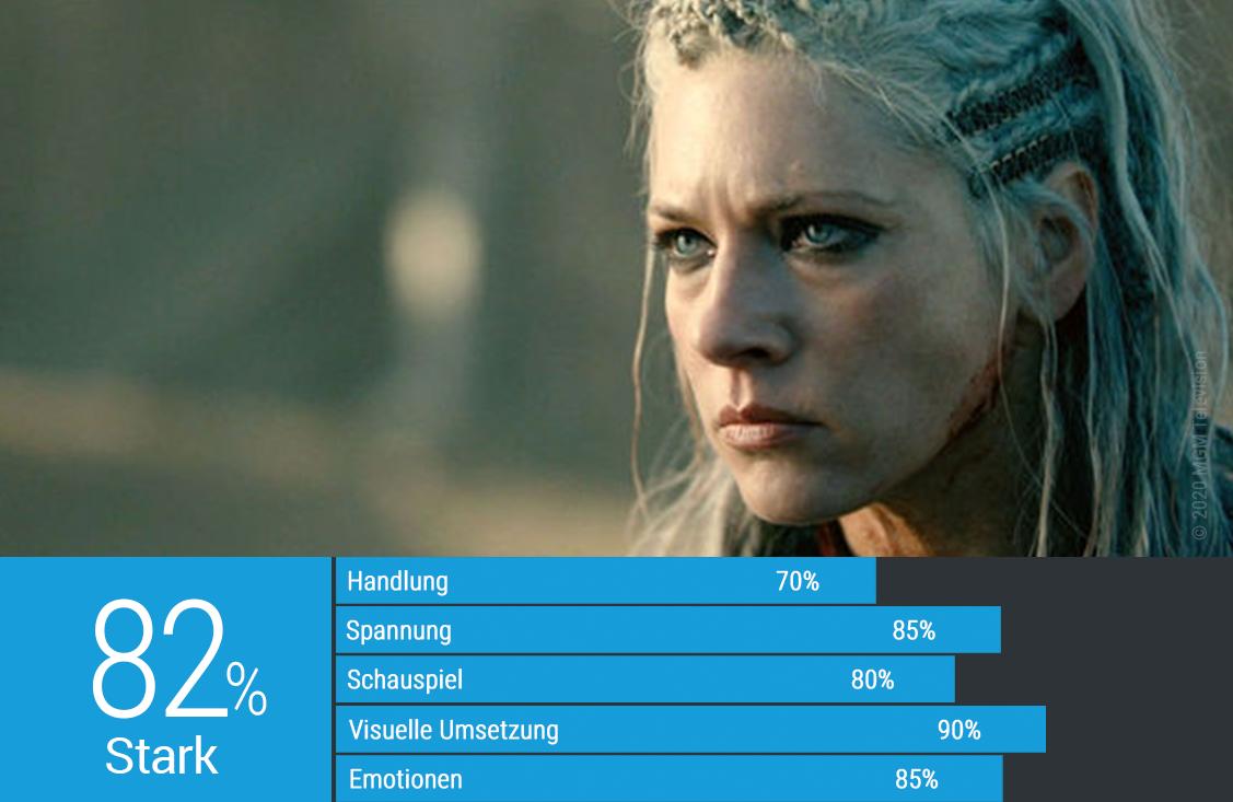 Kritik Bewertung Vikings Staffel 6 Folge 6 Lagerthas Lied