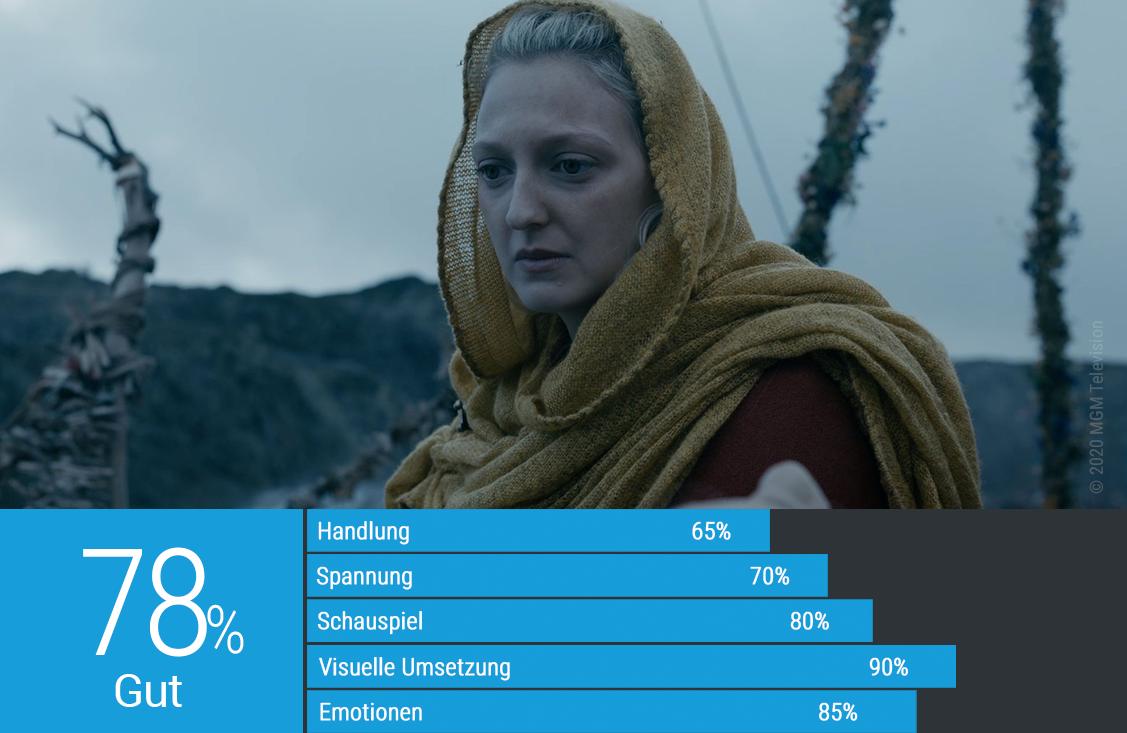 Kritik Bewertung Vikings Staffel 6 Folge 7 Die Mutter Norwegens