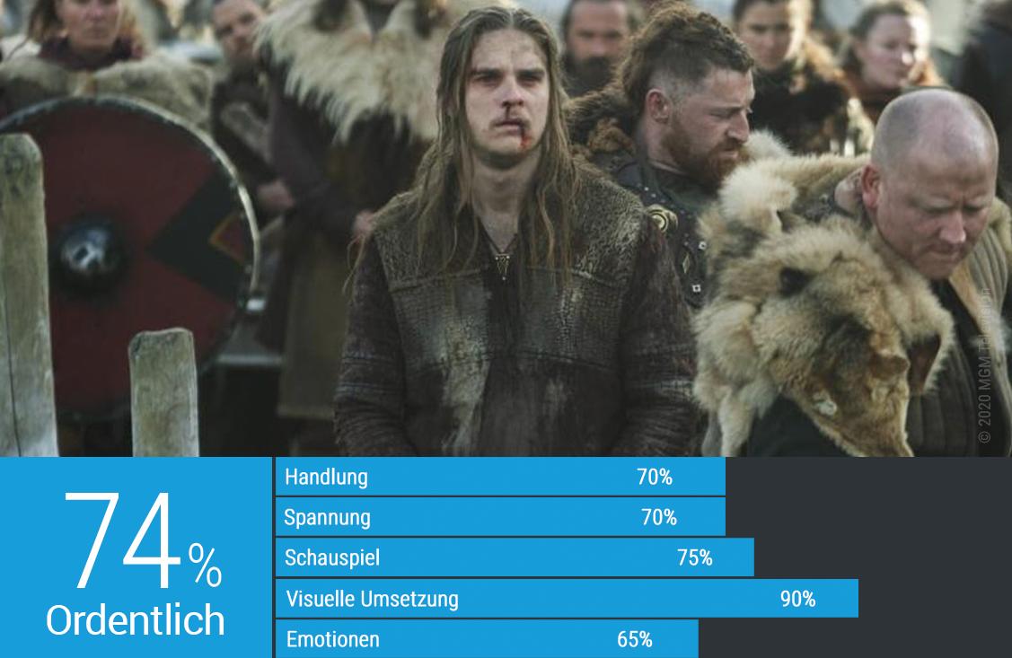 Kritik Bewertung Vikings Staffel 6 Folge 8 Die Hälfte des Himmels
