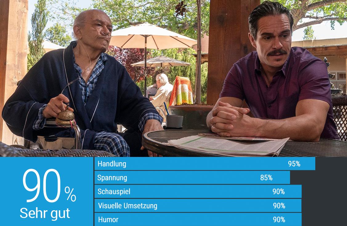 Bewertung Kritik Better Call Saul Staffel 5 Folge 2 50 Prozent Rabatt