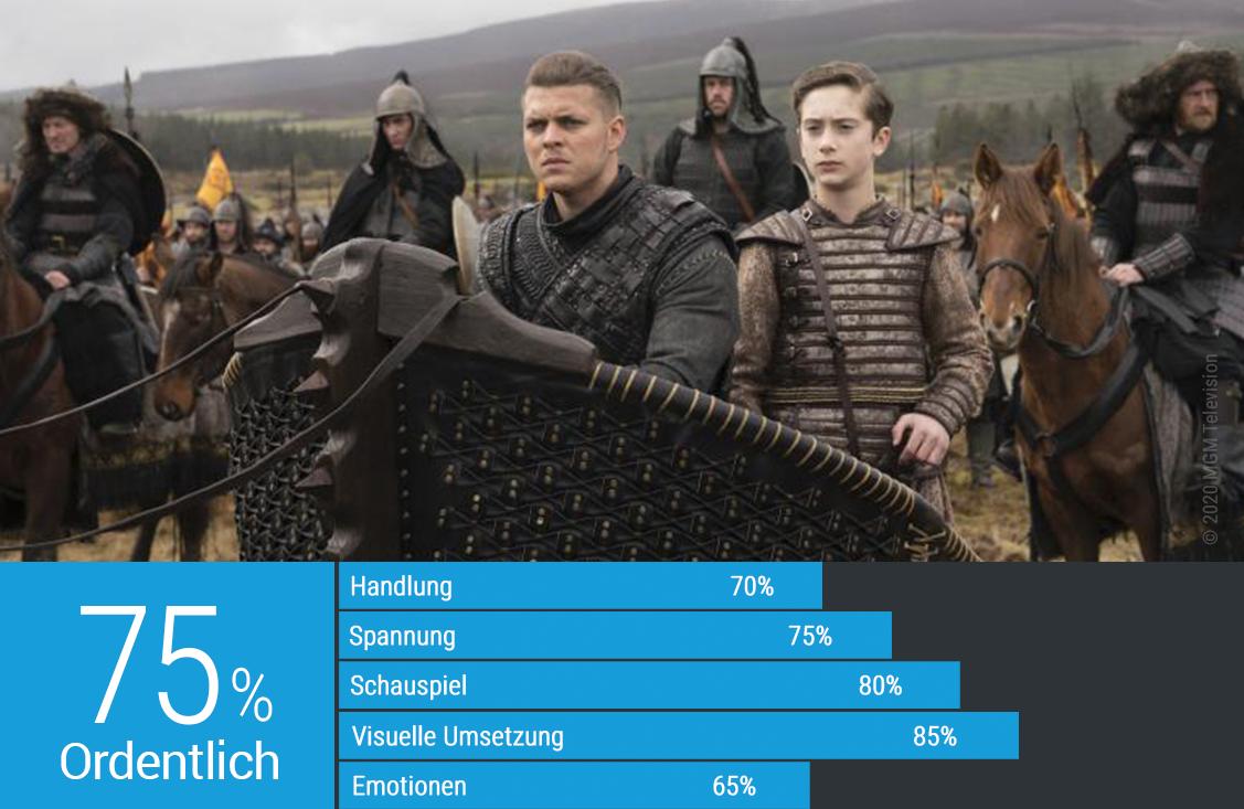 Kritik Bewertung Vikings Staffel 6 Folge 10 Blutiger Strand