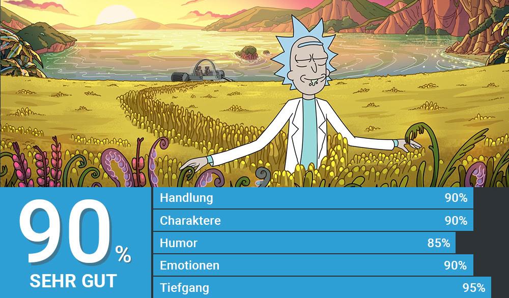 Rick geht friedlich durch eine auserirdische Landschaft
