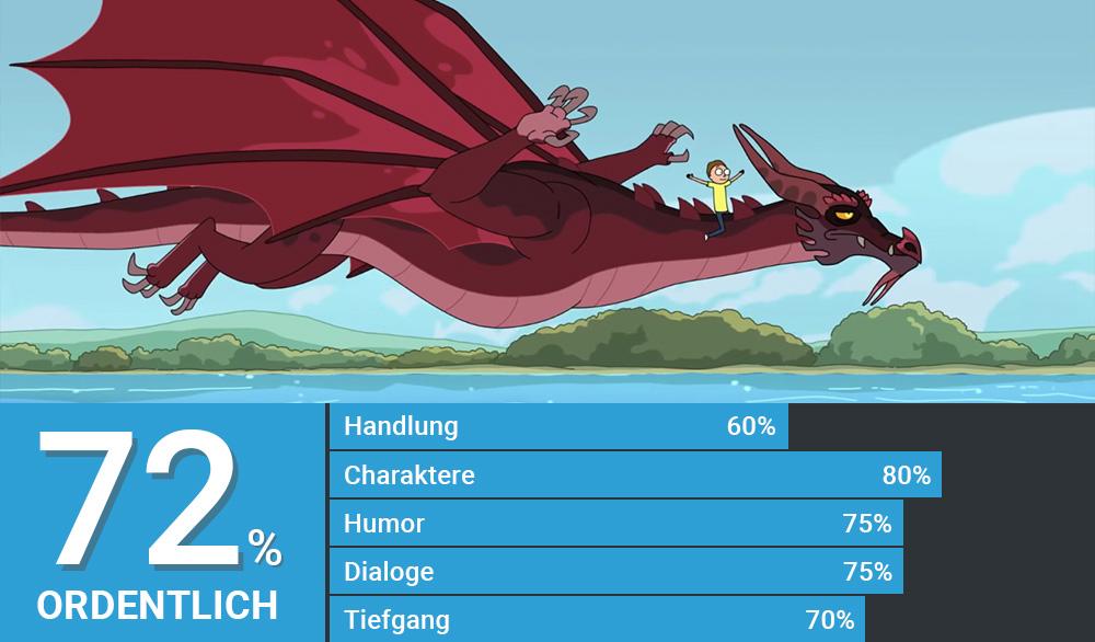 Morty fliegt auf einem Drachen