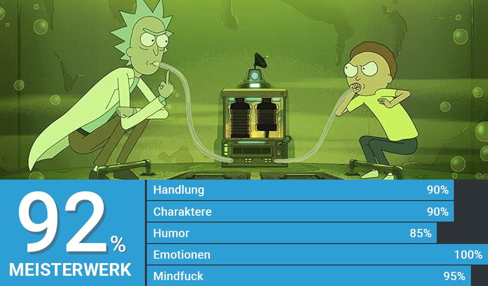 RIck und Morty sitzen in einem falschen Säurefass